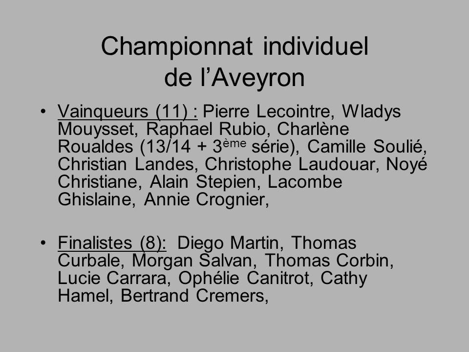 Championnat individuel de lAveyron Vainqueurs (11) : Pierre Lecointre, Wladys Mouysset, Raphael Rubio, Charlène Roualdes (13/14 + 3 ème série), Camill