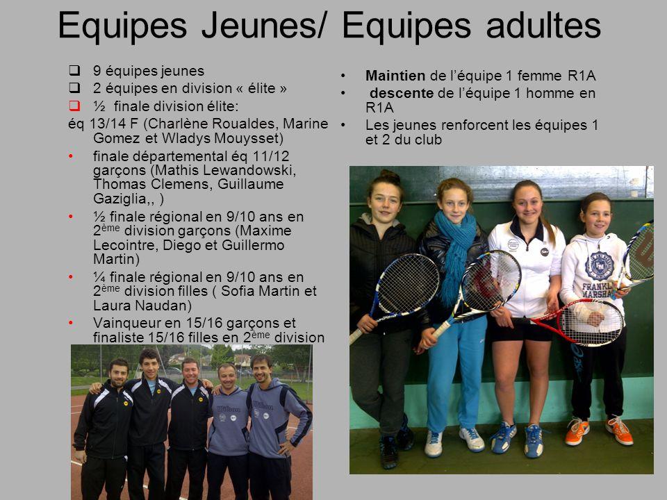 Equipes Jeunes/ Equipes adultes 9 équipes jeunes 2 équipes en division « élite » ½ finale division élite: éq 13/14 F (Charlène Roualdes, Marine Gomez