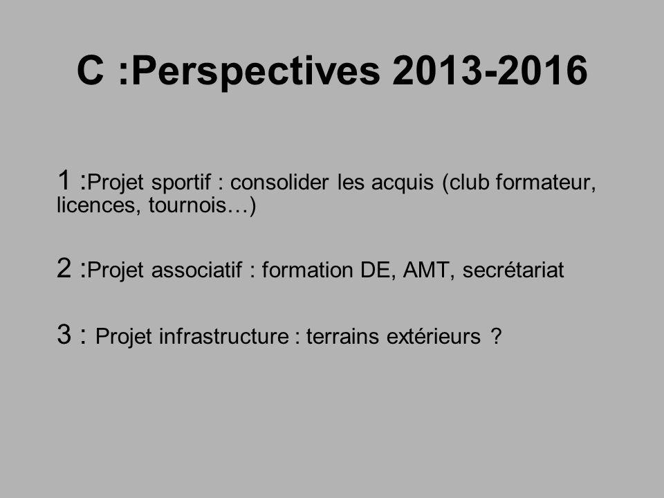C :Perspectives 2013-2016 1 : Projet sportif : consolider les acquis (club formateur, licences, tournois…) 2 : Projet associatif : formation DE, AMT,
