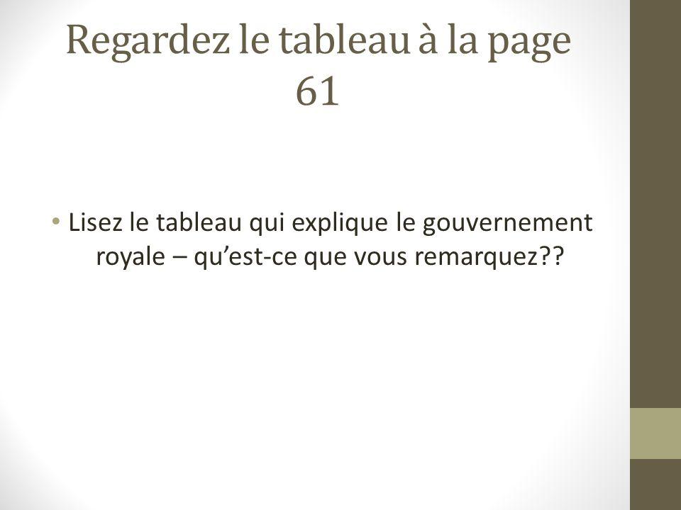 Regardez le tableau à la page 61 Lisez le tableau qui explique le gouvernement royale – quest-ce que vous remarquez??