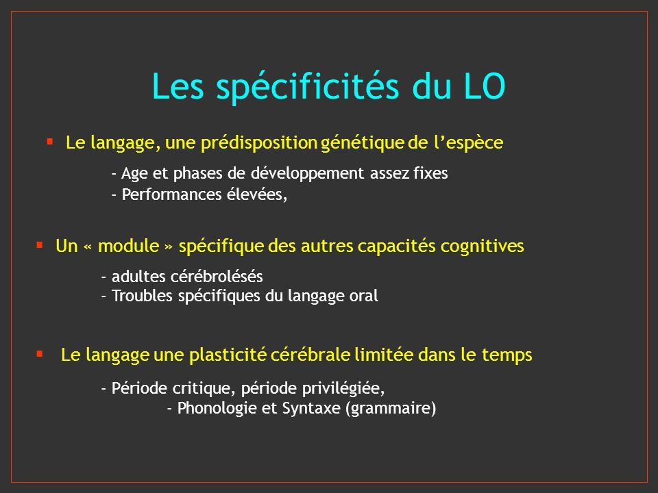 Les spécificités du LO Le langage, une prédisposition génétique de lespèce - Age et phases de développement assez fixes - Performances élevées, Le lan