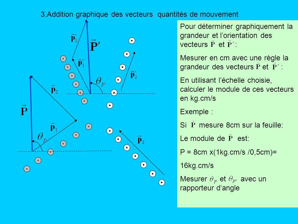 3.Addition graphique des vecteurs quantités de mouvement Pour déterminer graphiquement la grandeur et lorientation des vecteurs et : Mesurer en cm ave