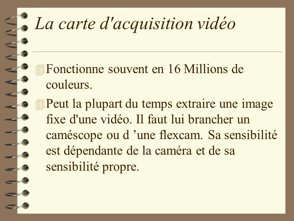La carte d'acquisition vidéo 4 Fonctionne souvent en 16 Millions de couleurs. 4 Peut la plupart du temps extraire une image fixe d'une vidéo. Il faut