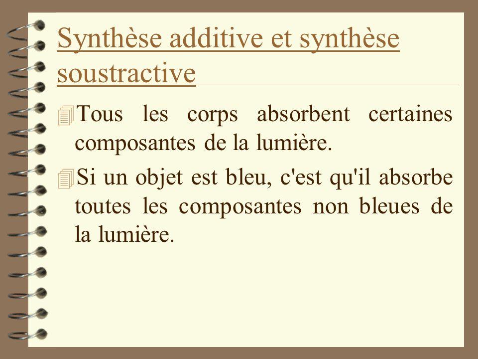 La synthèse soustractive de la lumière 4 Si l on ajoute (par exemple sur une palette de peintre) deux couleurs la somme des deux va absorber les composantes absorbées par chacune des deux.