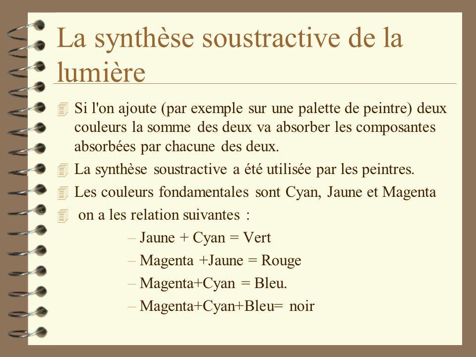 La synthèse soustractive de la lumière 4 Si l'on ajoute (par exemple sur une palette de peintre) deux couleurs la somme des deux va absorber les compo
