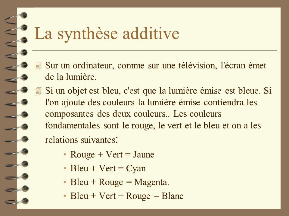 Définition d une couleur 4 Chaque couleur connue par l ordinateur est décomposée en 3 couleurs fondamentales (rouge, vert, et bleu car on est en synthèse additive).
