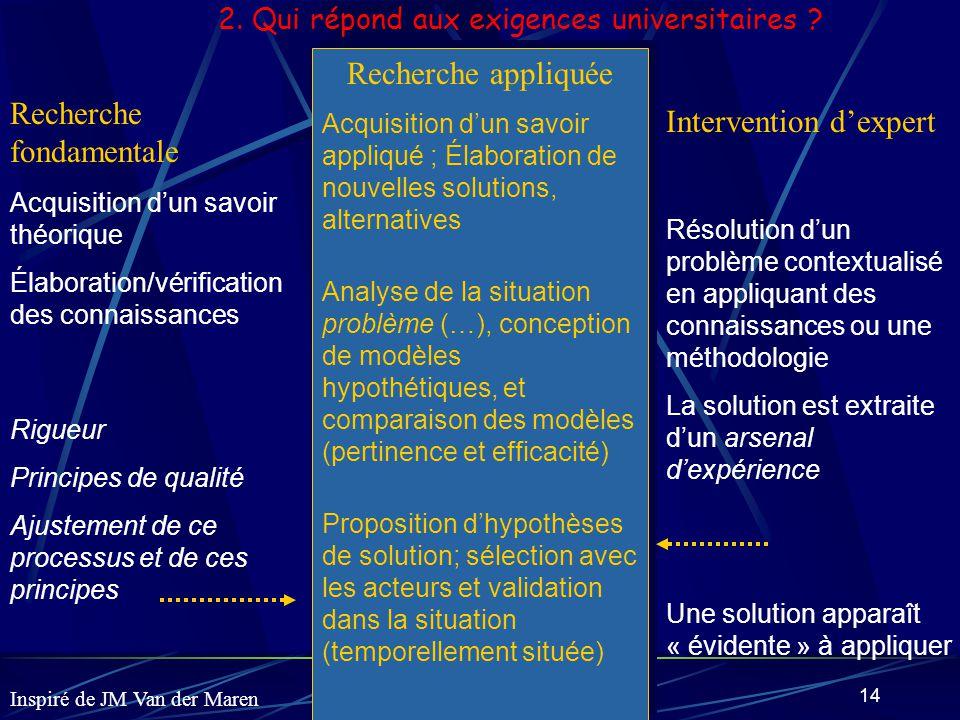 14 Recherche appliquée Acquisition dun savoir appliqué ; Élaboration de nouvelles solutions, alternatives Analyse de la situation problème (…), concep