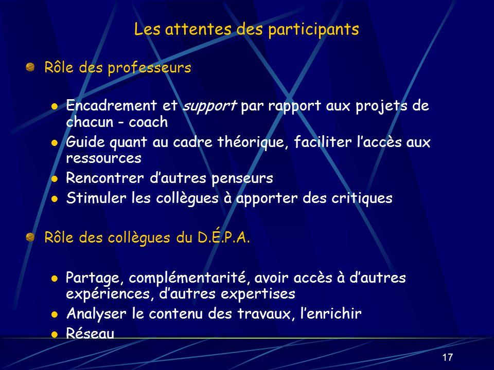 17 Les attentes des participants Rôle des professeurs Encadrement et support par rapport aux projets de chacun - coach Guide quant au cadre théorique,