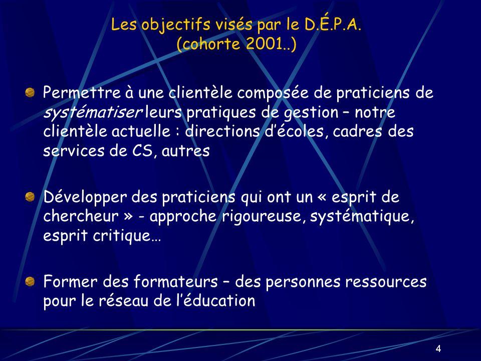 4 Les objectifs visés par le D.É.P.A. (cohorte 2001..) Permettre à une clientèle composée de praticiens de systématiser leurs pratiques de gestion – n