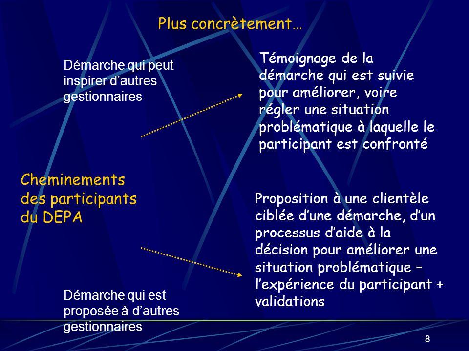 8 Plus concrètement… Cheminements des participants du DEPA Témoignage de la démarche qui est suivie pour améliorer, voire régler une situation problém