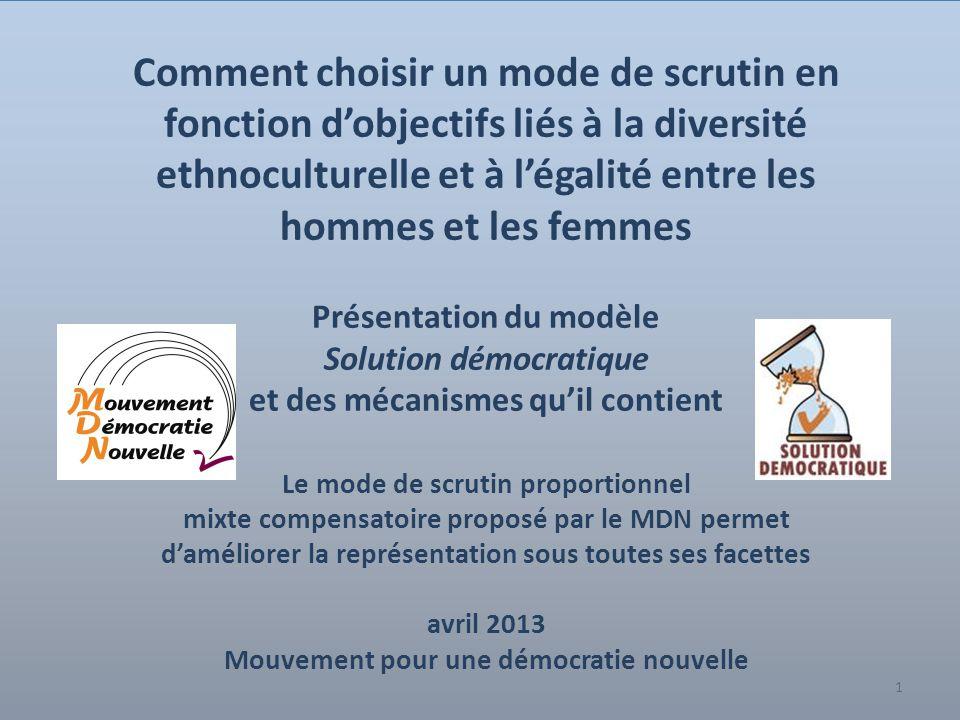 1 Comment choisir un mode de scrutin en fonction dobjectifs liés à la diversité ethnoculturelle et à légalité entre les hommes et les femmes Présentat