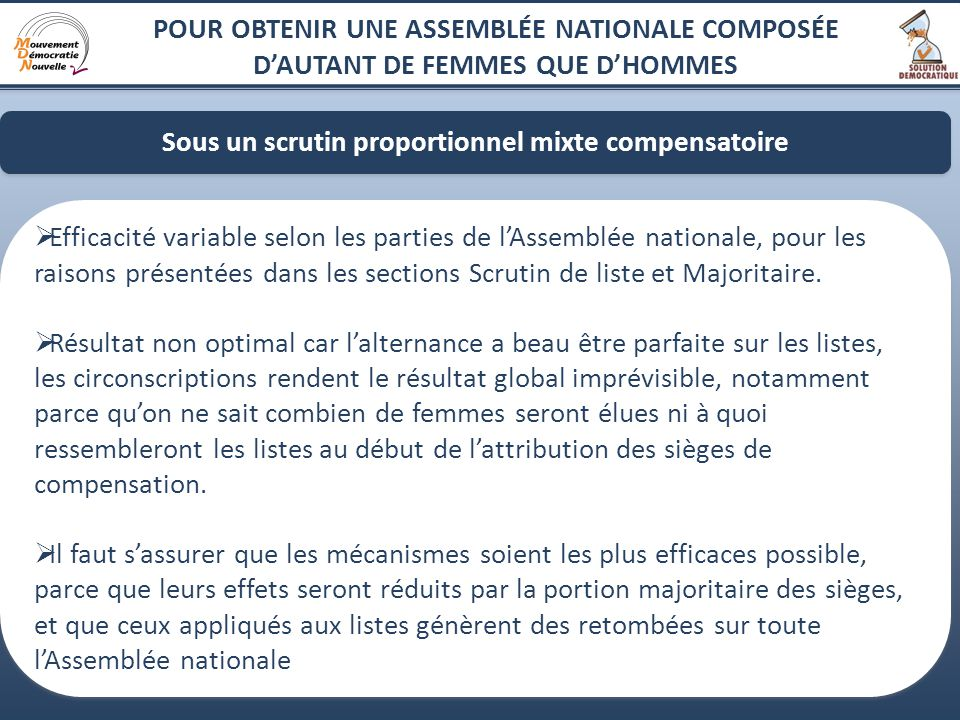 13 POUR OBTENIR UNE ASSEMBLÉE NATIONALE COMPOSÉE DAUTANT DE FEMMES QUE DHOMMES Efficacité variable selon les parties de lAssemblée nationale, pour les raisons présentées dans les sections Scrutin de liste et Majoritaire.