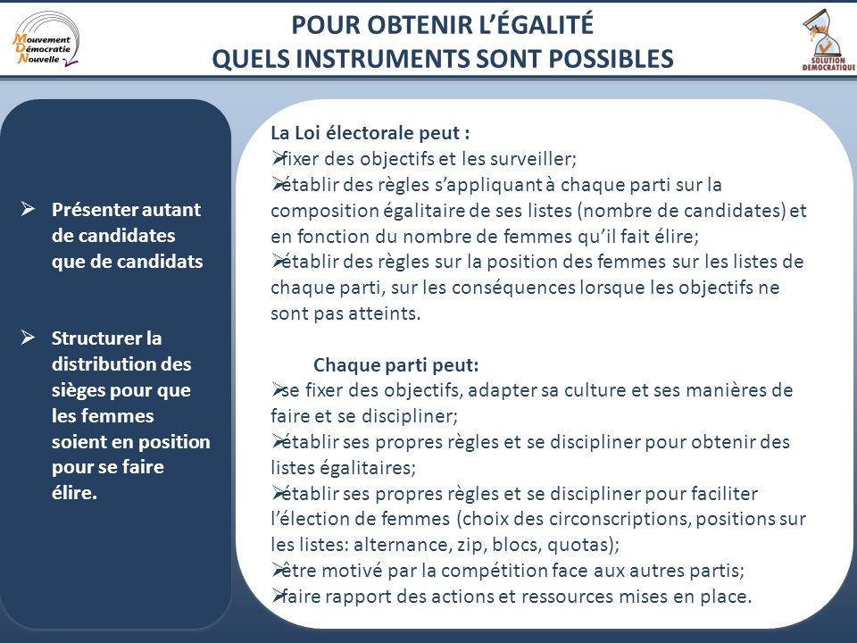 14 Présenter autant de candidates que de candidats Structurer la distribution des sièges pour que les femmes soient en position pour se faire élire. P