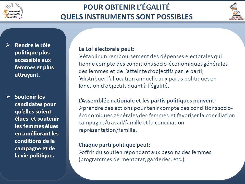 15 Rendre le rôle politique plus accessible aux femmes et plus attrayant.