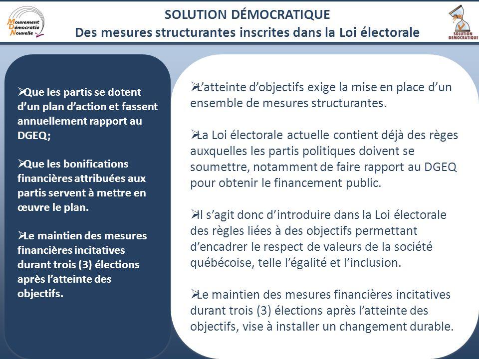 20 Latteinte dobjectifs exige la mise en place dun ensemble de mesures structurantes. La Loi électorale actuelle contient déjà des règes auxquelles le
