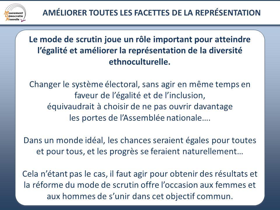 7 AMÉLIORER TOUTES LES FACETTES DE LA REPRÉSENTATION Le mode de scrutin joue un rôle important pour atteindre légalité et améliorer la représentation