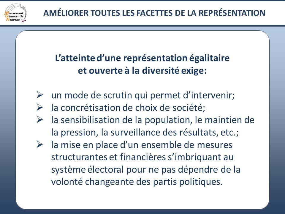 9 Latteinte dune représentation égalitaire et ouverte à la diversité exige: un mode de scrutin qui permet dintervenir; la concrétisation de choix de s