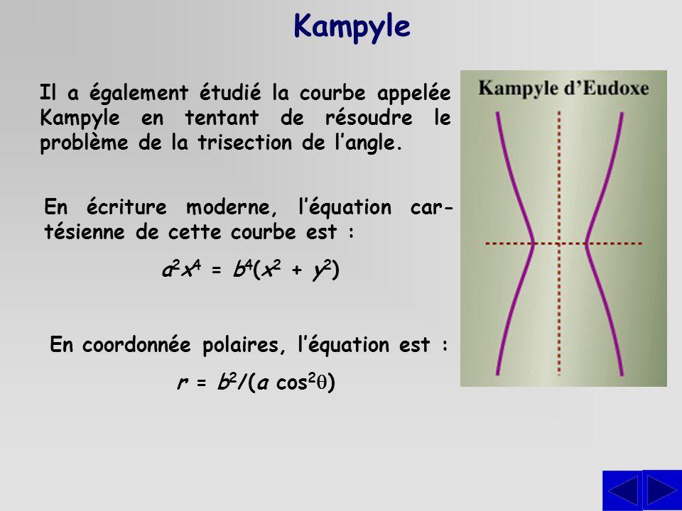 Kampyle Il a également étudié la courbe appelée Kampyle en tentant de résoudre le problème de la trisection de langle. En écriture moderne, léquation