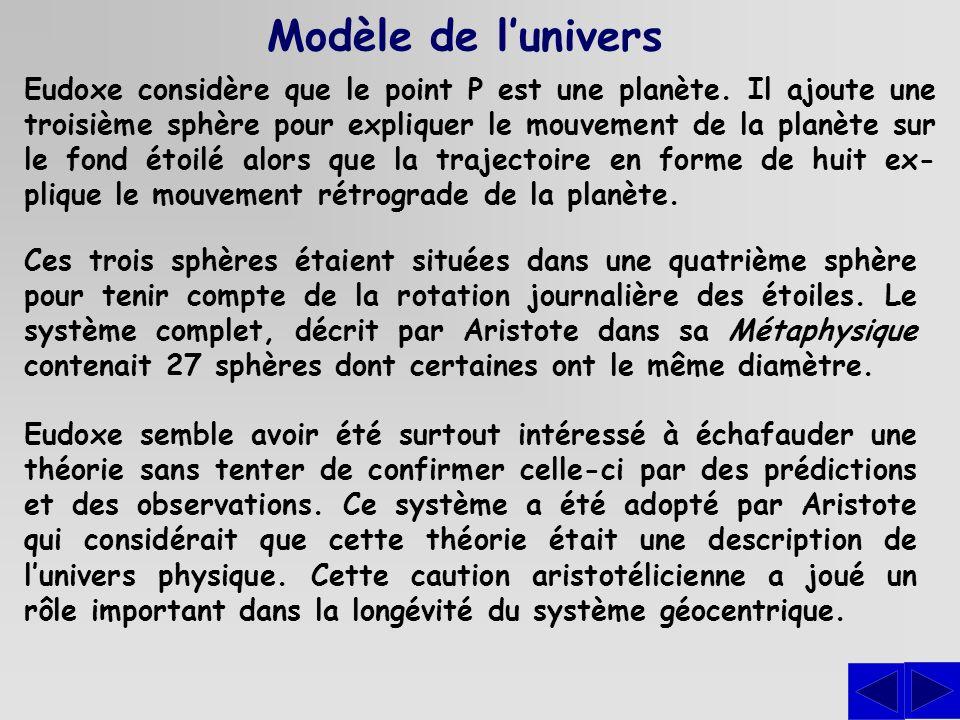 Modèle de lunivers Eudoxe considère que le point P est une planète. Il ajoute une troisième sphère pour expliquer le mouvement de la planète sur le fo