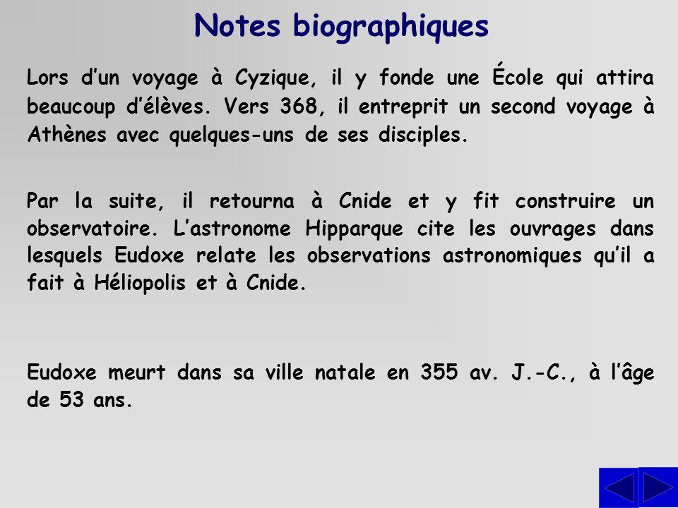 Notes biographiques Lors dun voyage à Cyzique, il y fonde une École qui attira beaucoup délèves.