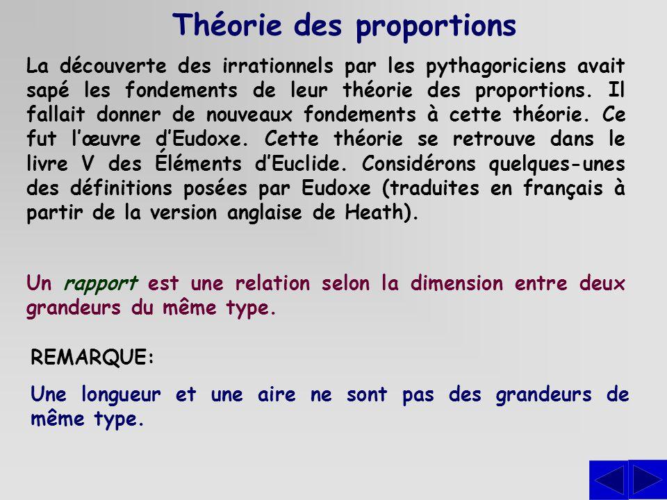 Théorie des proportions La découverte des irrationnels par les pythagoriciens avait sapé les fondements de leur théorie des proportions.