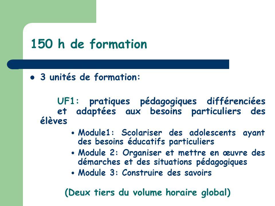 150 h de formation (suite) UF2: pratiques professionnelles au sein dune équipe pluricatégorielle Léquipe éducative et partenariale Lélaboration et la conduite de projets individualisés et adaptés La problématique de lorientation Les risques, la sécurité, la responsabilité