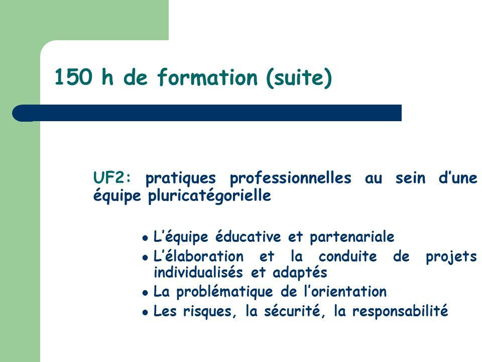150 h de formation (suite) UF3: pratiques professionnelles prenant en compte les données de lenvironnement familial, scolaire et social La cohérence des parcours scolaires des élèves La connaissance des ressources au sein et en dehors de létablissement Lévolution des politiques éducatives