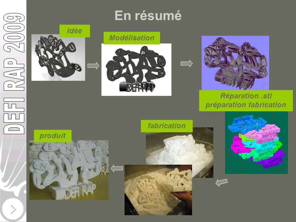 En résumé Idée Modélisation Réparation.stl préparation fabrication fabrication produit