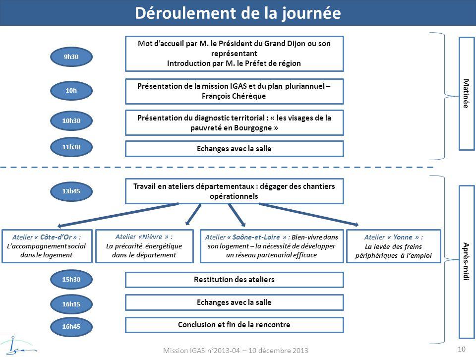 Mission IGAS n°2013-04 – 10 décembre 2013 10 Déroulement de la journée Matinée Mot daccueil par M.