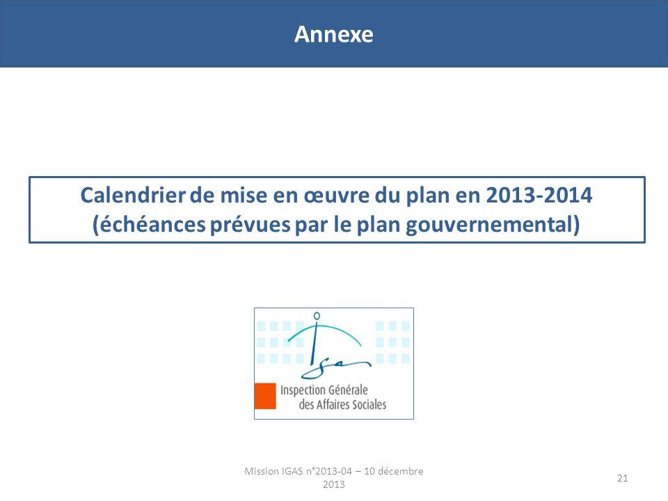 Annexe Calendrier de mise en œuvre du plan en 2013-2014 (échéances prévues par le plan gouvernemental) Mission IGAS n°2013-04 – 10 décembre 2013 21