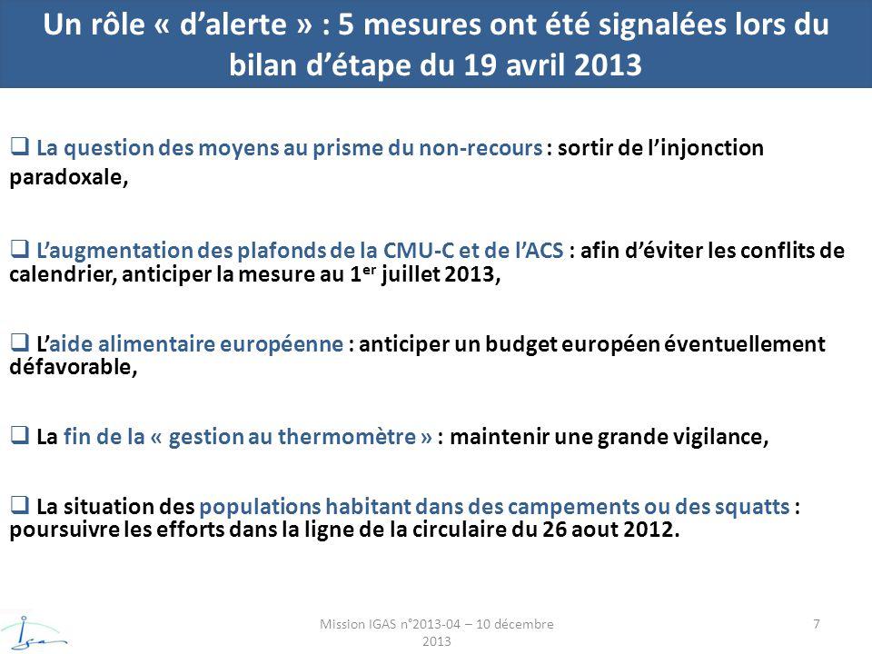Un rôle « dalerte » : 5 mesures ont été signalées lors du bilan détape du 19 avril 2013 Mission IGAS n°2013-04 – 10 décembre 2013 La question des moyens au prisme du non-recours : sortir de linjonction paradoxale, Laugmentation des plafonds de la CMU-C et de lACS : afin déviter les conflits de calendrier, anticiper la mesure au 1 er juillet 2013, Laide alimentaire européenne : anticiper un budget européen éventuellement défavorable, La fin de la « gestion au thermomètre » : maintenir une grande vigilance, La situation des populations habitant dans des campements ou des squatts : poursuivre les efforts dans la ligne de la circulaire du 26 aout 2012.