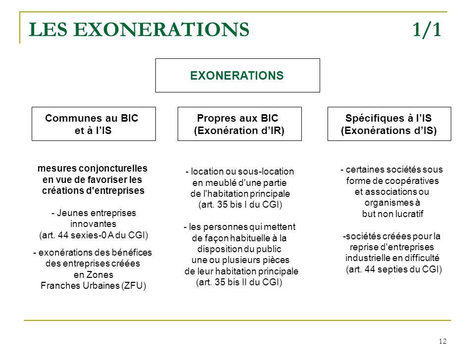 12 LES EXONERATIONS 1/1 EXONERATIONS Communes au BIC et à lIS Propres aux BIC (Exonération dIR) Spécifiques à lIS (Exonérations dIS) mesures conjoncturelles en vue de favoriser les créations d entreprises - Jeunes entreprises innovantes (art.