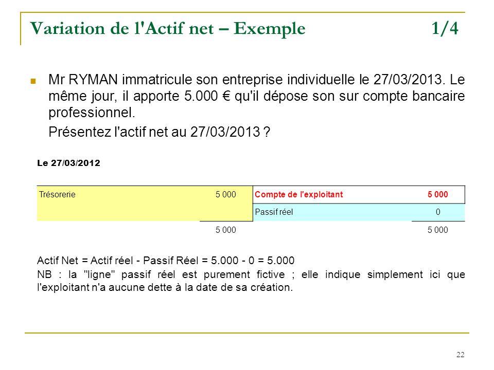 22 Variation de l Actif net – Exemple 1/4 Mr RYMAN immatricule son entreprise individuelle le 27/03/2013.