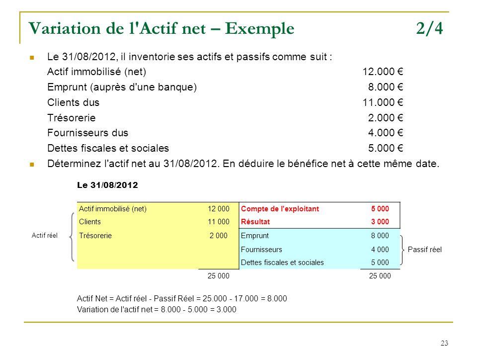 23 Variation de l Actif net – Exemple 2/4 Le 31/08/2012, il inventorie ses actifs et passifs comme suit : Actif immobilisé (net) 12.000 Emprunt (auprès d une banque) 8.000 Clients dus 11.000 Trésorerie 2.000 Fournisseurs dus 4.000 Dettes fiscales et sociales 5.000 Déterminez l actif net au 31/08/2012.