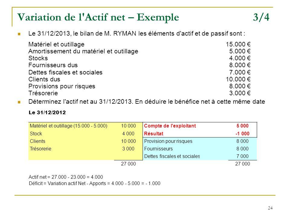 24 Variation de l Actif net – Exemple 3/4 Le 31/12/2013, le bilan de M.