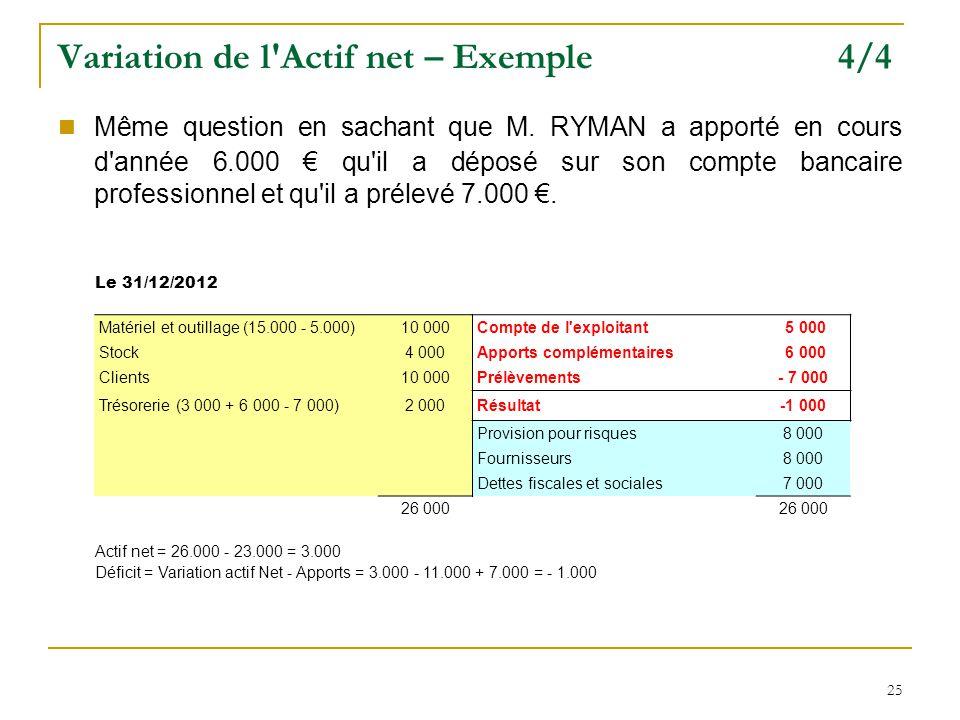 25 Variation de l Actif net – Exemple 4/4 Même question en sachant que M.