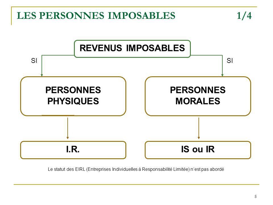 8 LES PERSONNES IMPOSABLES 1/4 REVENUS IMPOSABLES IS ou IRI.R.