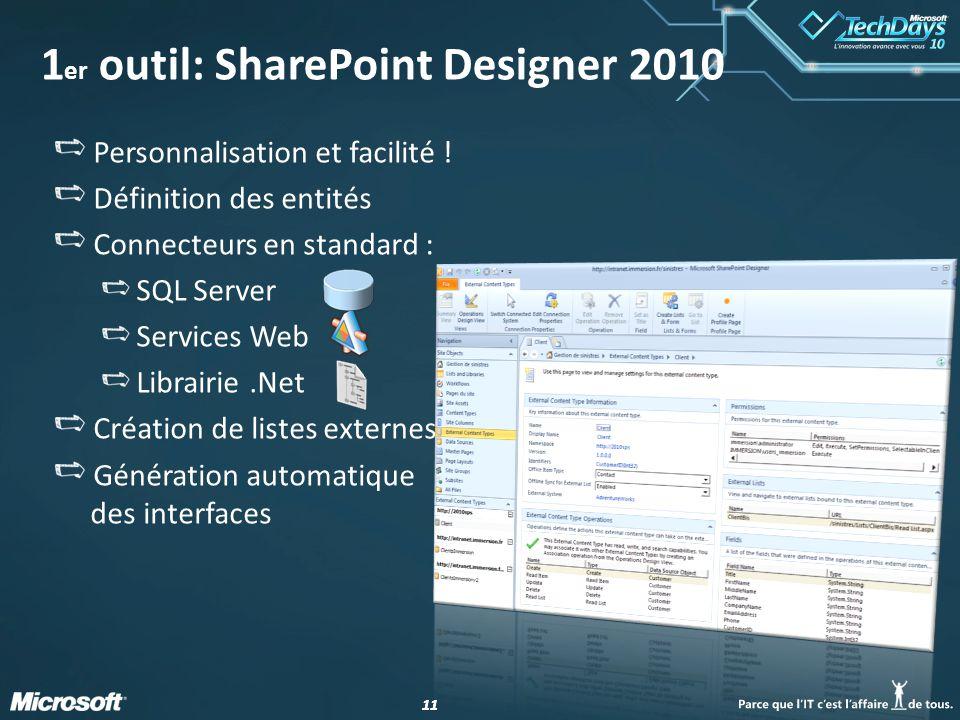 11 1 er outil: SharePoint Designer 2010 Personnalisation et facilité .