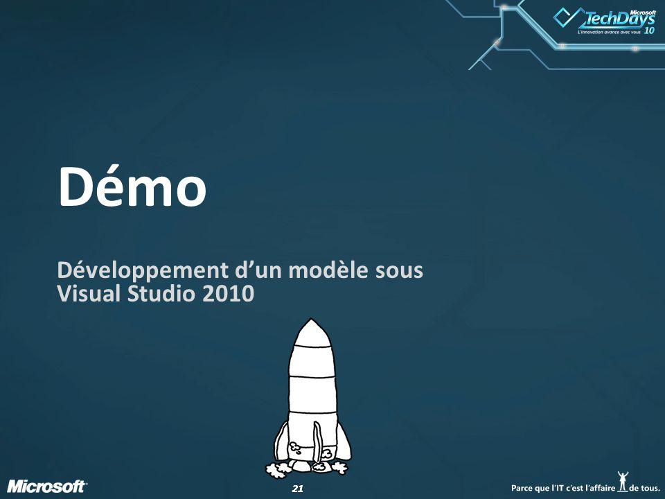 21 Démo Développement dun modèle sous Visual Studio 2010