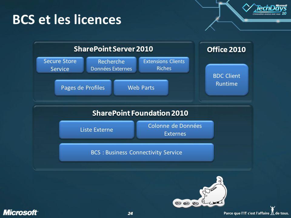 24 BCS et les licences SharePoint Server 2010 SharePoint Foundation 2010 Office 2010