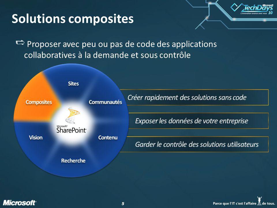 55 Solutions composites Proposer avec peu ou pas de code des applications collaboratives à la demande et sous contrôle