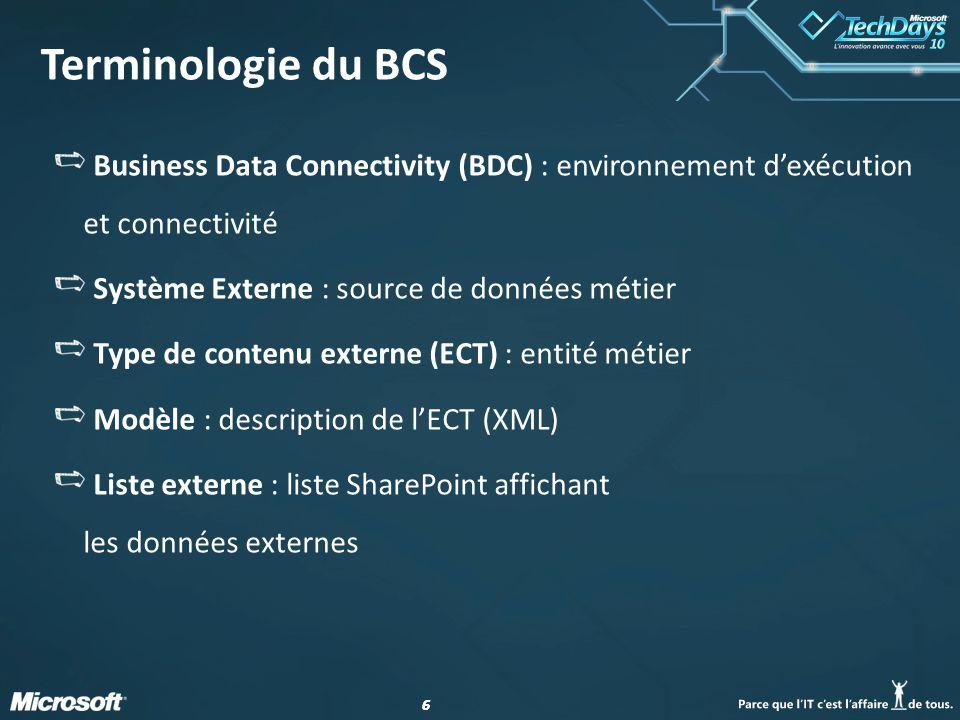 66 Terminologie du BCS Business Data Connectivity (BDC) : environnement dexécution et connectivité Système Externe : source de données métier Type de contenu externe (ECT) : entité métier Modèle : description de lECT (XML) Liste externe : liste SharePoint affichant les données externes