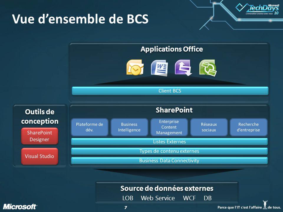 77 Vue densemble de BCS Source de données externes Outils de conception Applications Office DBWCFWeb ServiceLOB SharePoint