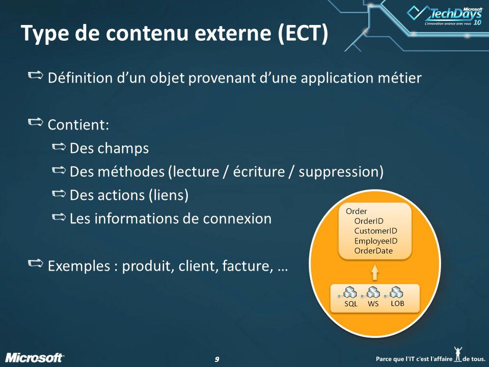 99 Type de contenu externe (ECT) Définition dun objet provenant dune application métier Contient: Des champs Des méthodes (lecture / écriture / suppression) Des actions (liens) Les informations de connexion Exemples : produit, client, facture, …