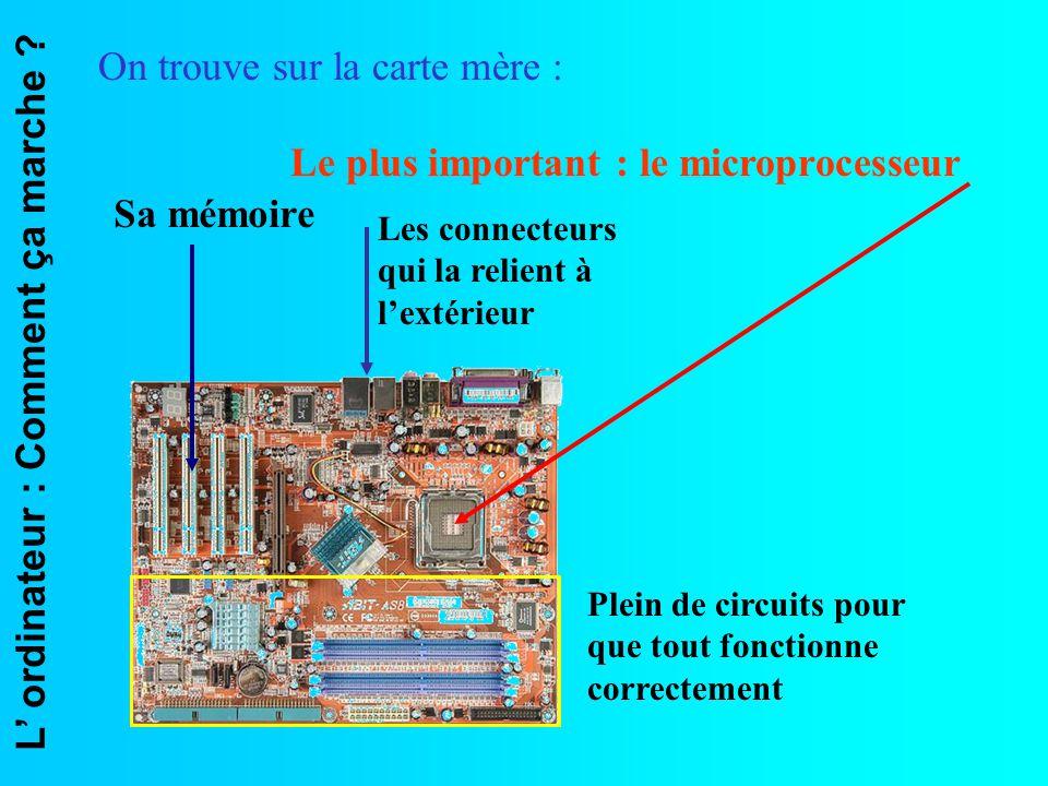 L ordinateur : Comment ça marche ? On trouve sur la carte mère : Le plus important : le microprocesseur Sa mémoire Les connecteurs qui la relient à le
