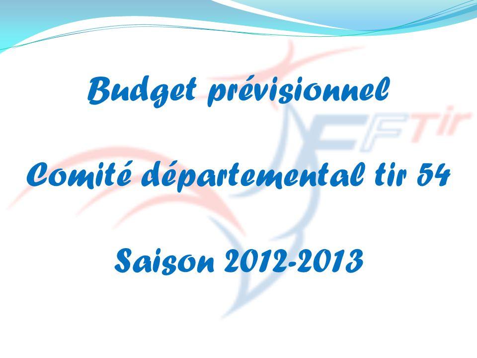 Budget prévisionnel Comité départemental tir 54 Saison 2012-2013