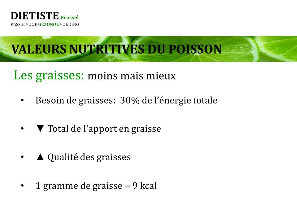 DIETISTE Brussel PASSIE VOOR GEZONDE VOEDING Les graisses: moins mais mieux Besoin de graisses: 30% de lénergie totale Total de lapport en graisse Qua