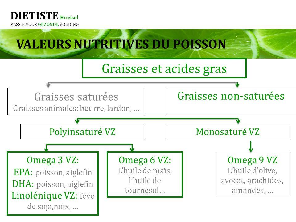 DIETISTE Brussel PASSIE VOOR GEZONDE VOEDING Graisses et acides gras Graisses saturées Graisses animales: beurre, lardon, … Graisses non-saturées Poly