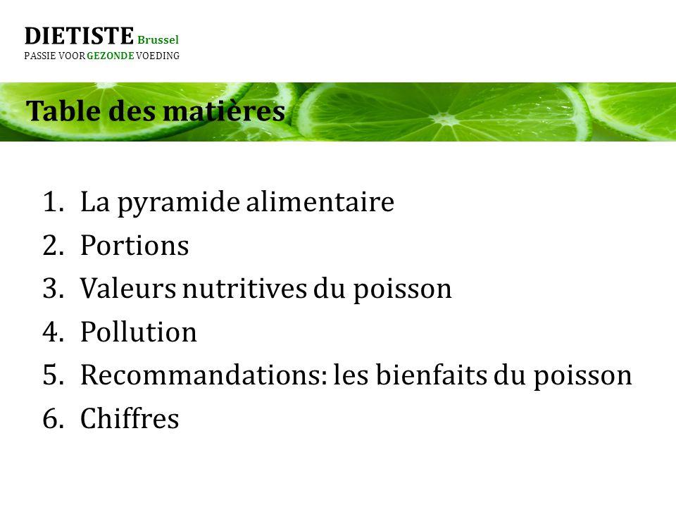 DIETISTE Brussel PASSIE VOOR GEZONDE VOEDING Table des matières 1.La pyramide alimentaire 2.Portions 3.Valeurs nutritives du poisson 4.Pollution 5.Rec
