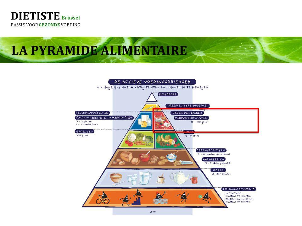 DIETISTE Brussel PASSIE VOOR GEZONDE VOEDING PORTIONS Portions de viandes, de poissons, doeufs et produits dérivés : 75-100 grammes par personne par jour